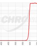 Chroma Red Filter
