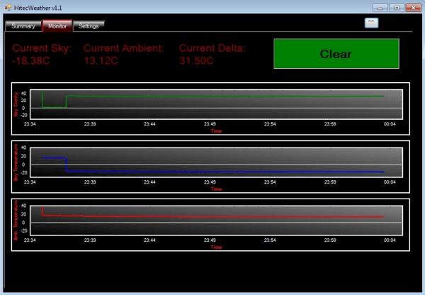 Cloud_Sensor_Display