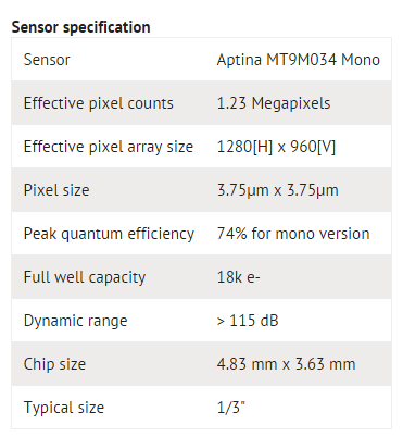 miniCAM5F_Sensor_Specification