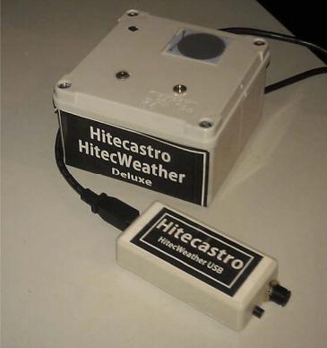 Cloud Sensors