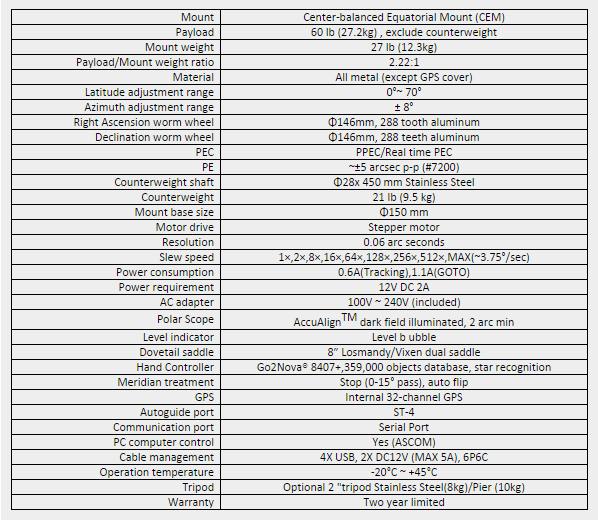 iOptron_CEM60_Technical_Specs